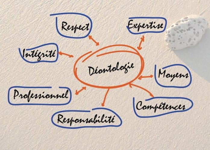Quel est le code de déontologie du thérapeute holistique parisien Romain Salomon ?