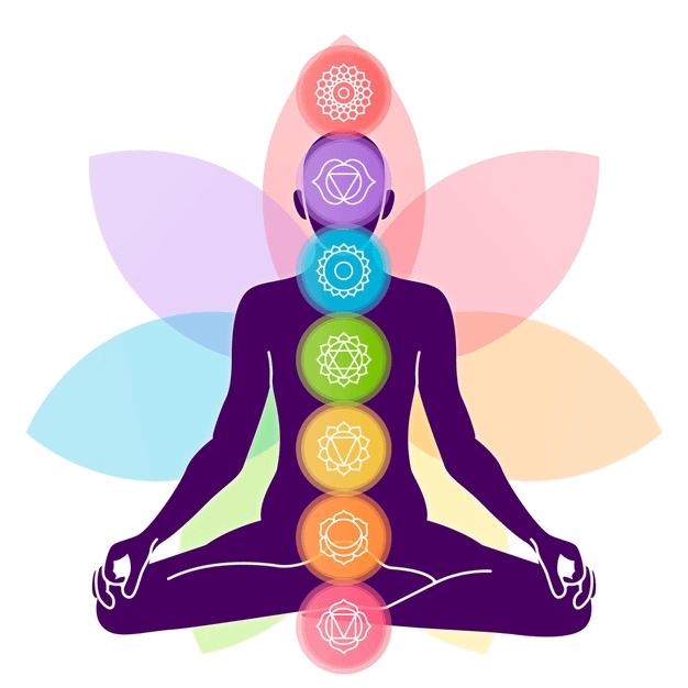 Connaissez-vous les sept chakras ?